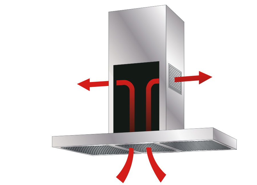 dunstabzugshaube 02 900x650 de k k. Black Bedroom Furniture Sets. Home Design Ideas